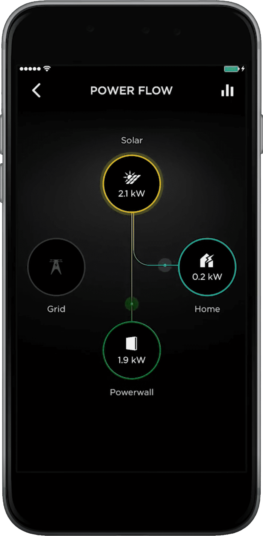 Powerwall Home Battery Storage power flow
